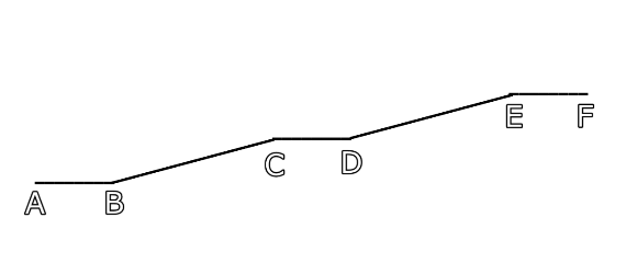 Distance for Slope